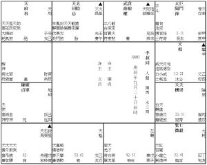 李叔同 (1880M)