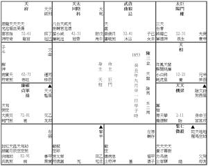 陳三立 (1853M)